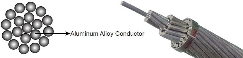 AAAC Conductor All Aluminium Alloy Conductor