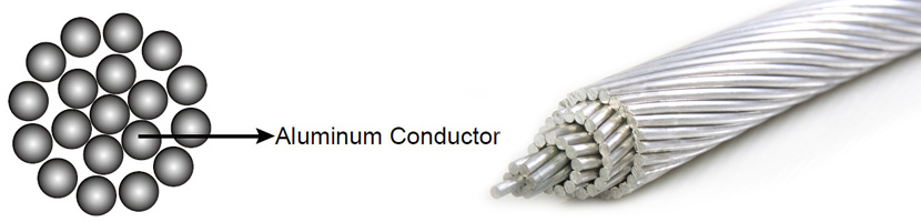 aac conductor structure